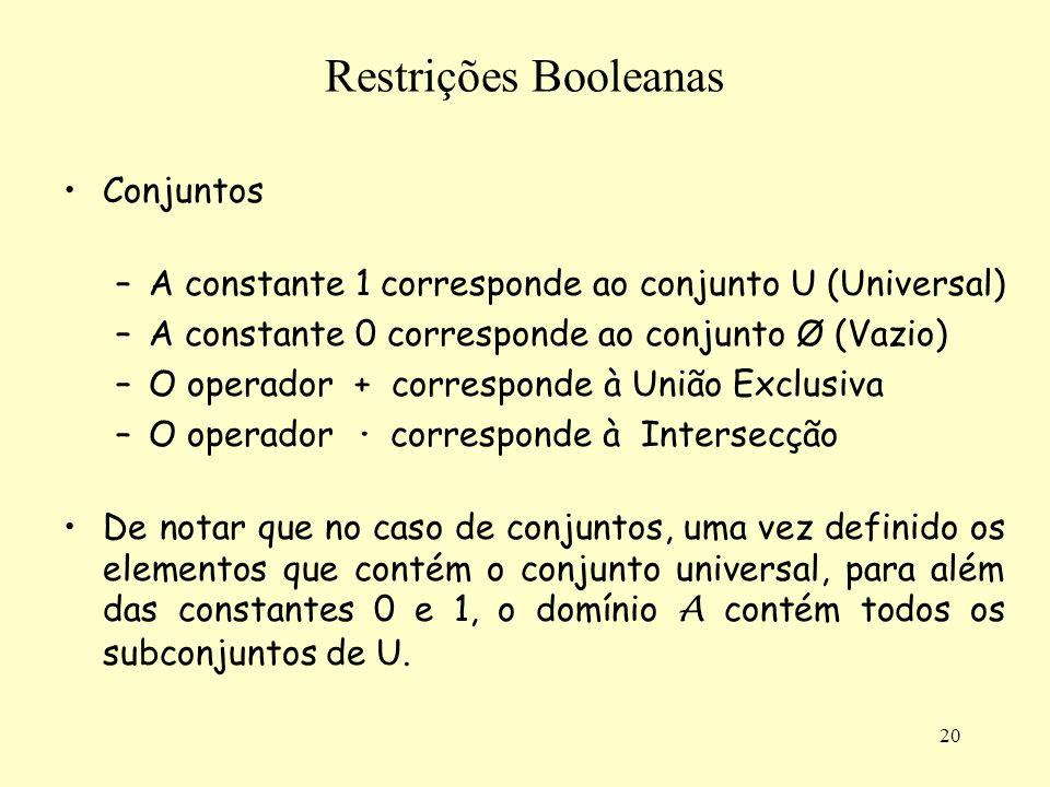 20 Restrições Booleanas Conjuntos –A constante 1 corresponde ao conjunto U (Universal) –A constante 0 corresponde ao conjunto Ø (Vazio) –O operador + corresponde à União Exclusiva –O operador · corresponde à Intersecção De notar que no caso de conjuntos, uma vez definido os elementos que contém o conjunto universal, para além das constantes 0 e 1, o domínio A contém todos os subconjuntos de U.