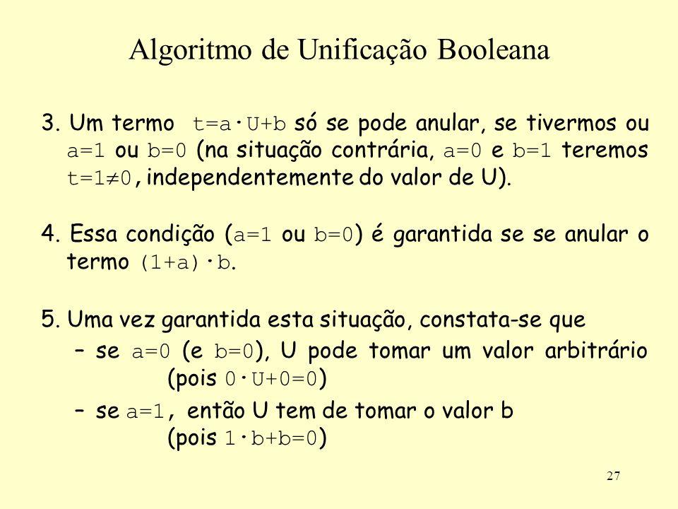 27 Algoritmo de Unificação Booleana 3. Um termo t=a · U+b só se pode anular, se tivermos ou a=1 ou b=0 (na situação contrária, a=0 e b=1 teremos t=1 0