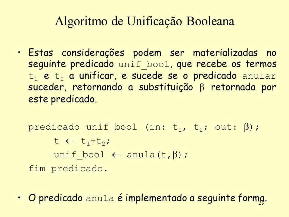 29 Algoritmo de Unificação Booleana Estas considerações podem ser materializadas no seguinte predicado unif_bool, que recebe os termos t 1 e t 2 a unificar, e sucede se o predicado anular suceder, retornando a substituição retornada por este predicado.