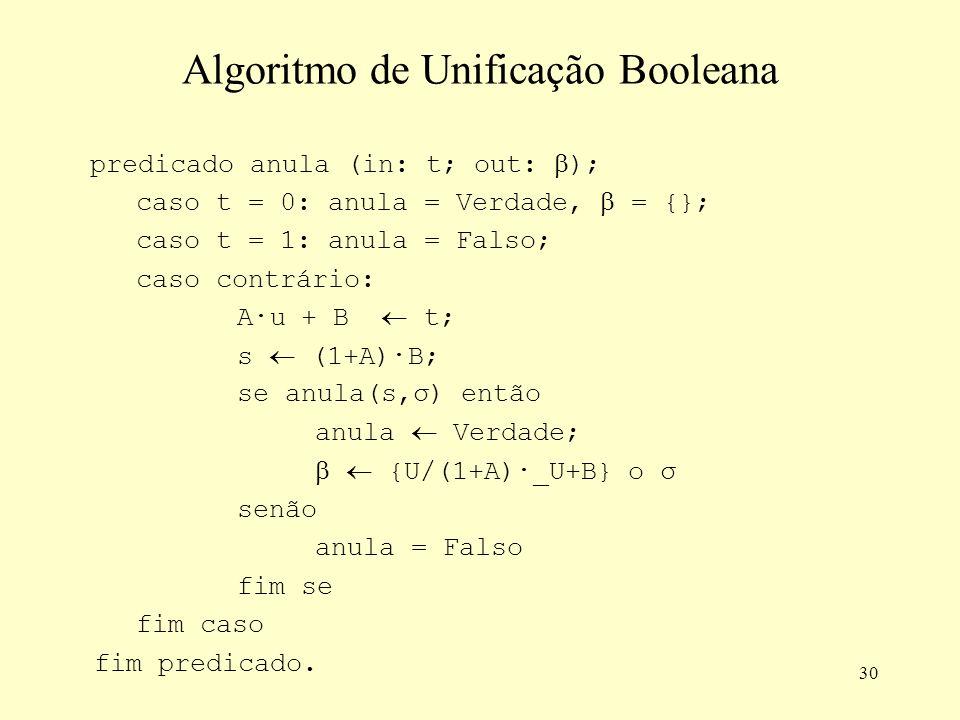 30 Algoritmo de Unificação Booleana predicado anula (in: t; out: ); caso t = 0: anula = Verdade, = {}; caso t = 1: anula = Falso; caso contrário: A · u + B t; s (1+A) · B; se anula(s,σ) então anula Verdade; {U/(1+A) · _U+B} o σ senão anula = Falso fim se fim caso fim predicado.