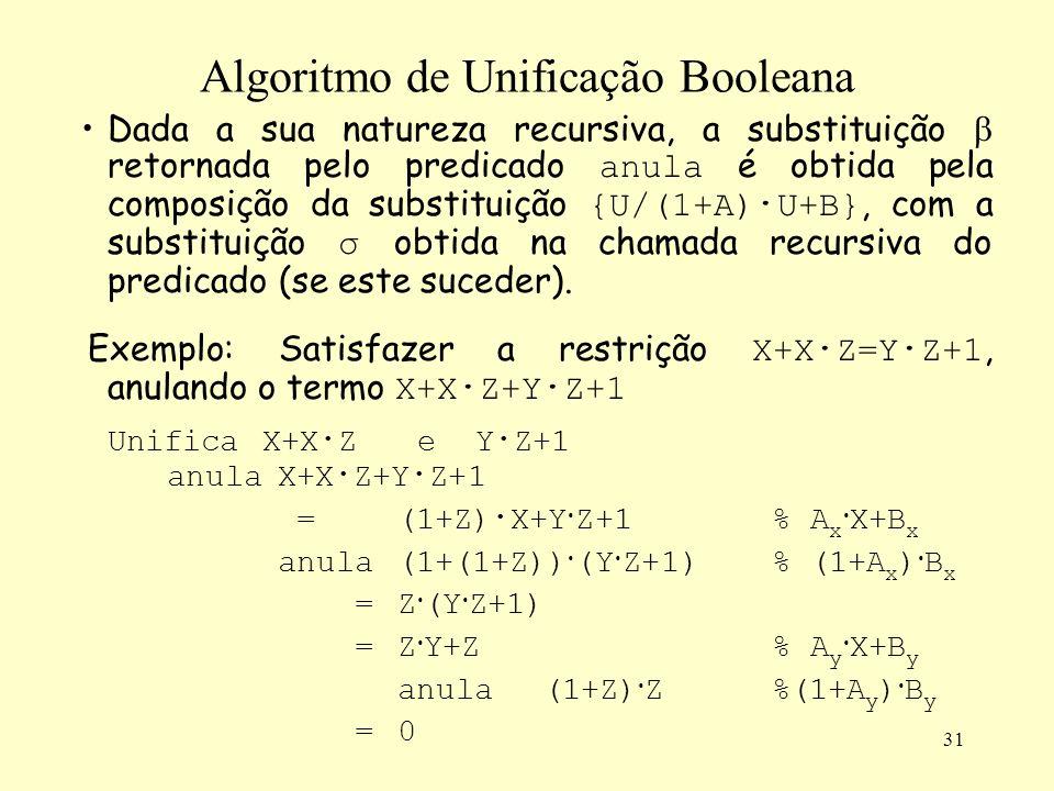 31 Algoritmo de Unificação Booleana Dada a sua natureza recursiva, a substituição retornada pelo predicado anula é obtida pela composição da substituição {U/(1+A) · U+B}, com a substituição σ obtida na chamada recursiva do predicado (se este suceder).