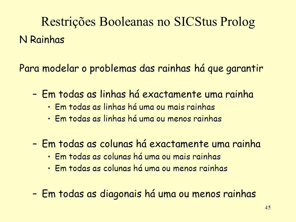 45 Restrições Booleanas no SICStus Prolog N Rainhas Para modelar o problemas das rainhas há que garantir –Em todas as linhas há exactamente uma rainha