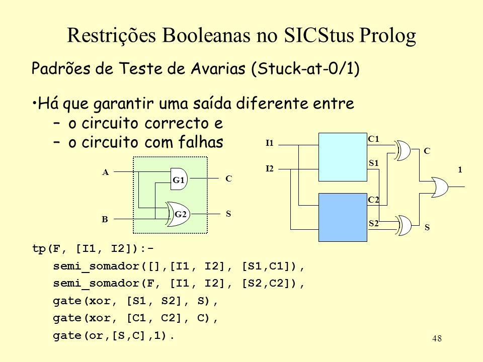 48 Restrições Booleanas no SICStus Prolog Padrões de Teste de Avarias (Stuck-at-0/1) Há que garantir uma saída diferente entre –o circuito correcto e