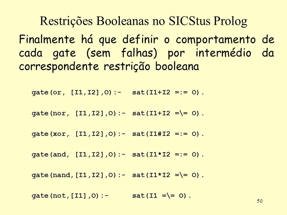 50 Restrições Booleanas no SICStus Prolog Finalmente há que definir o comportamento de cada gate (sem falhas) por intermédio da correspondente restrição booleana gate(or, [I1,I2],O):-sat(I1+I2 =:= O).