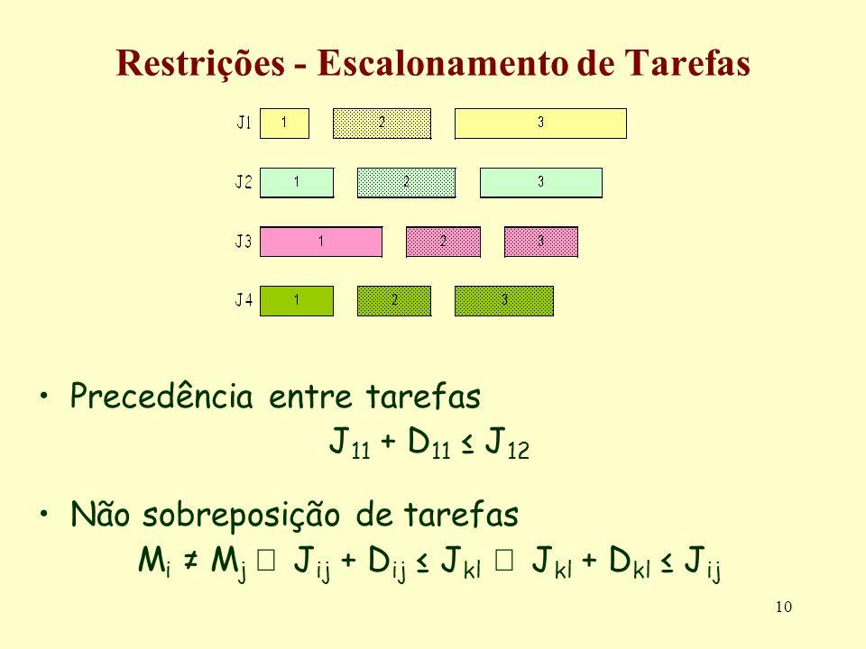 10 Restrições - Escalonamento de Tarefas Precedência entre tarefas J 11 + D 11 J 12 Não sobreposição de tarefas M i M j J ij + D ij J kl J kl + D kl J