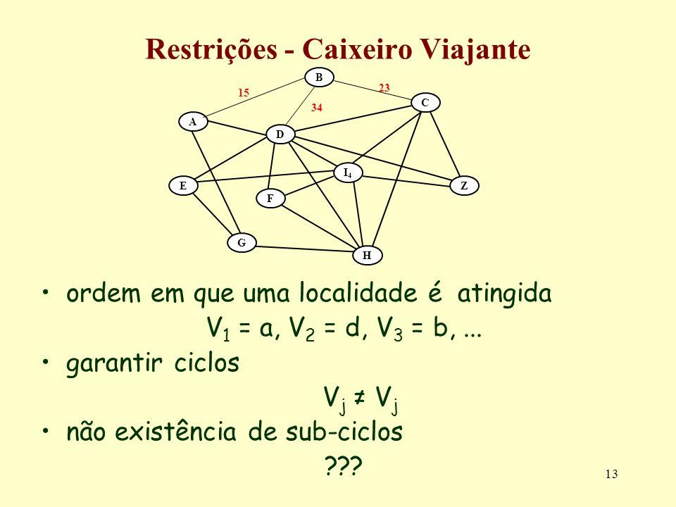 13 Restrições - Caixeiro Viajante ordem em que uma localidade é atingida V 1 = a, V 2 = d, V 3 = b,... garantir ciclos V j não existência de sub-ciclo