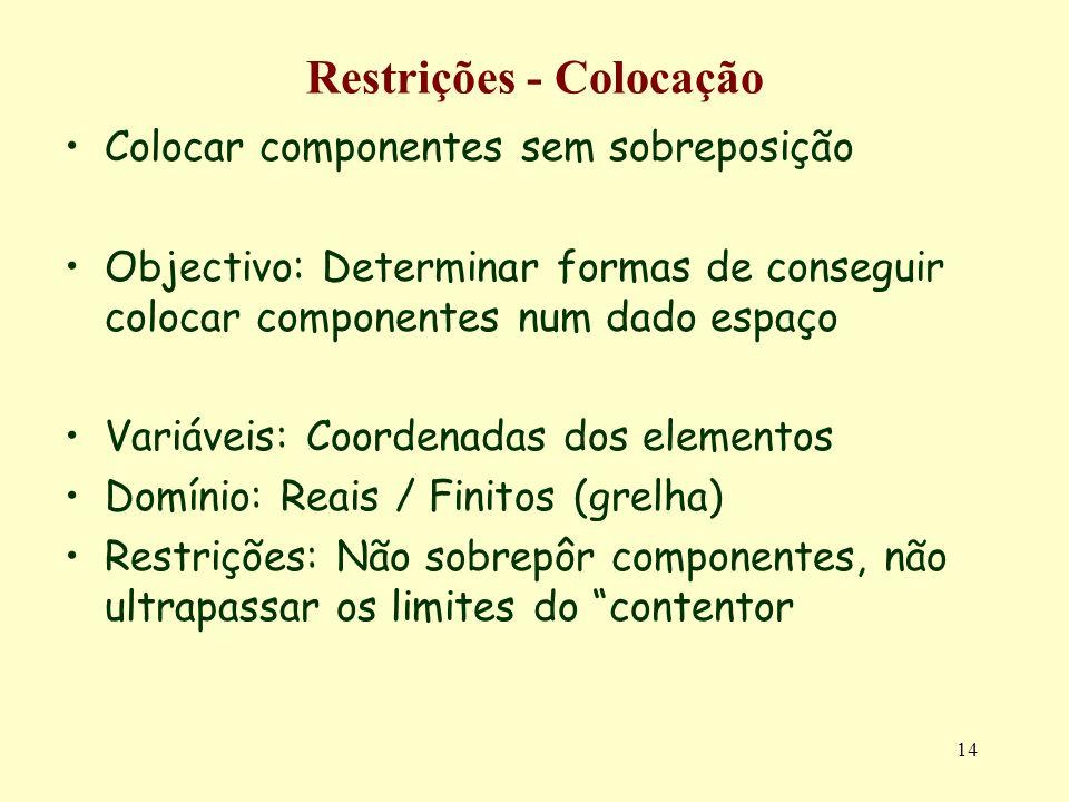 14 Restrições - Colocação Colocar componentes sem sobreposição Objectivo: Determinar formas de conseguir colocar componentes num dado espaço Variáveis