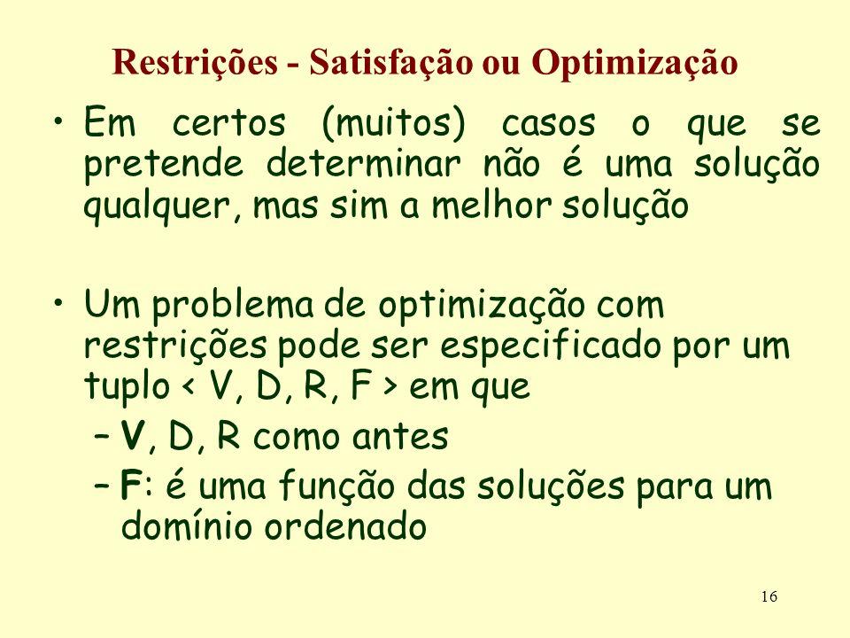 16 Restrições - Satisfação ou Optimização Em certos (muitos) casos o que se pretende determinar não é uma solução qualquer, mas sim a melhor solução U