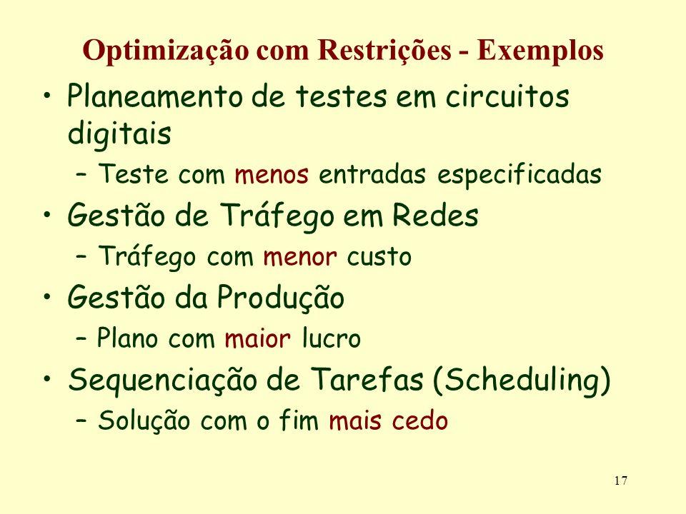 17 Optimização com Restrições - Exemplos Planeamento de testes em circuitos digitais –Teste com menos entradas especificadas Gestão de Tráfego em Rede