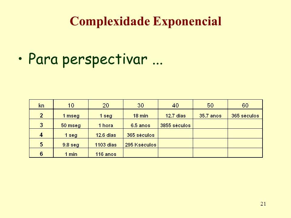 21 Complexidade Exponencial Para perspectivar...