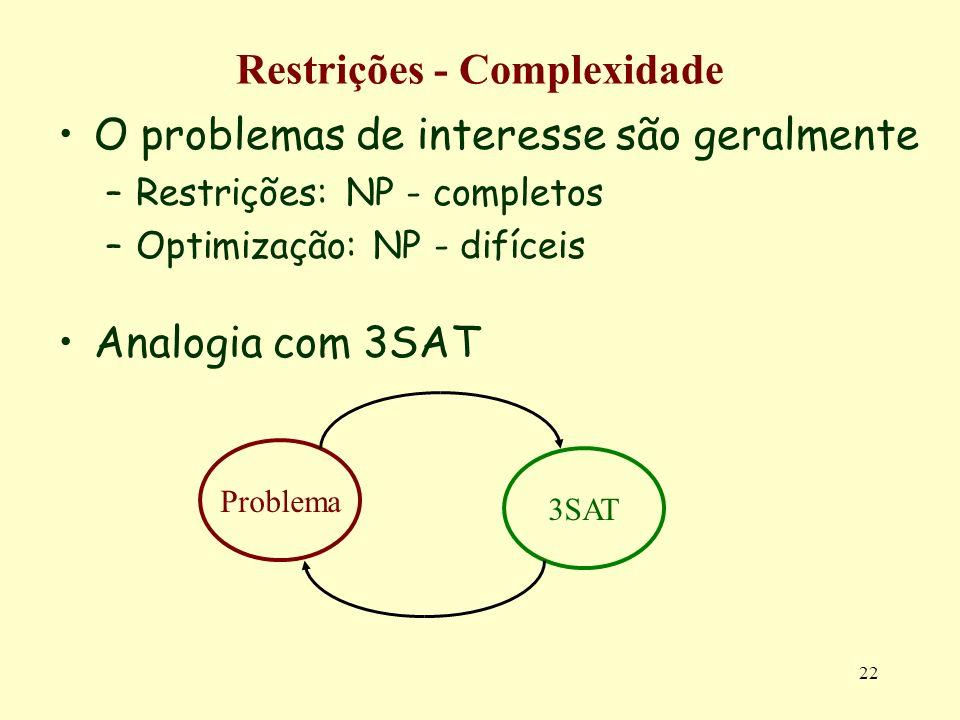 22 Restrições - Complexidade O problemas de interesse são geralmente –Restrições:NP - completos –Optimização: NP - difíceis Analogia com 3SAT Problema