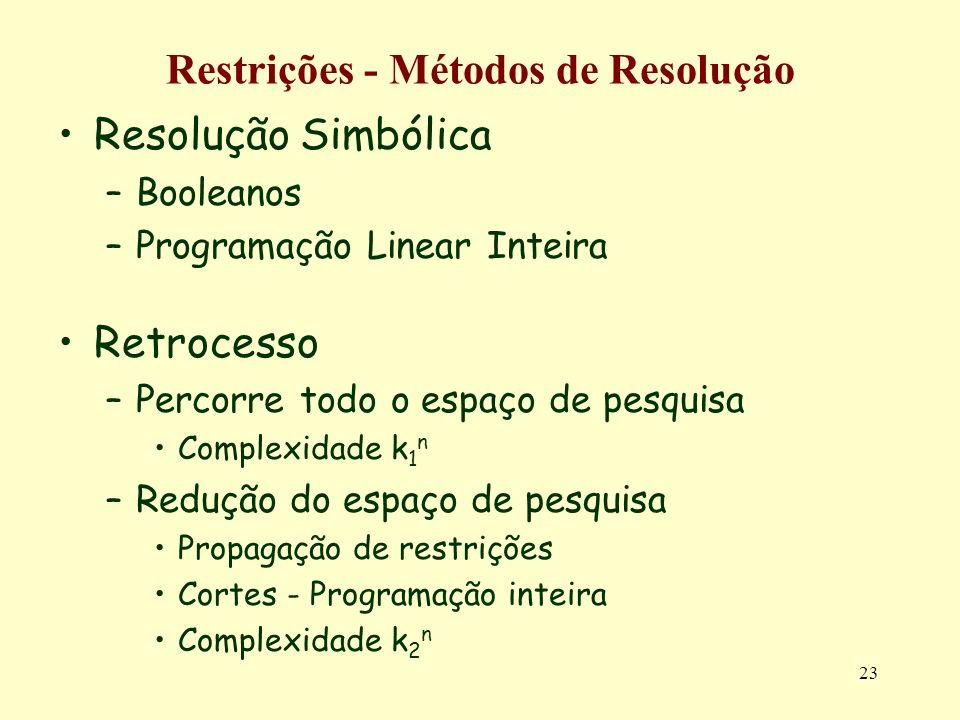 23 Restrições - Métodos de Resolução Resolução Simbólica –Booleanos –Programação Linear Inteira Retrocesso –Percorre todo o espaço de pesquisa Complex