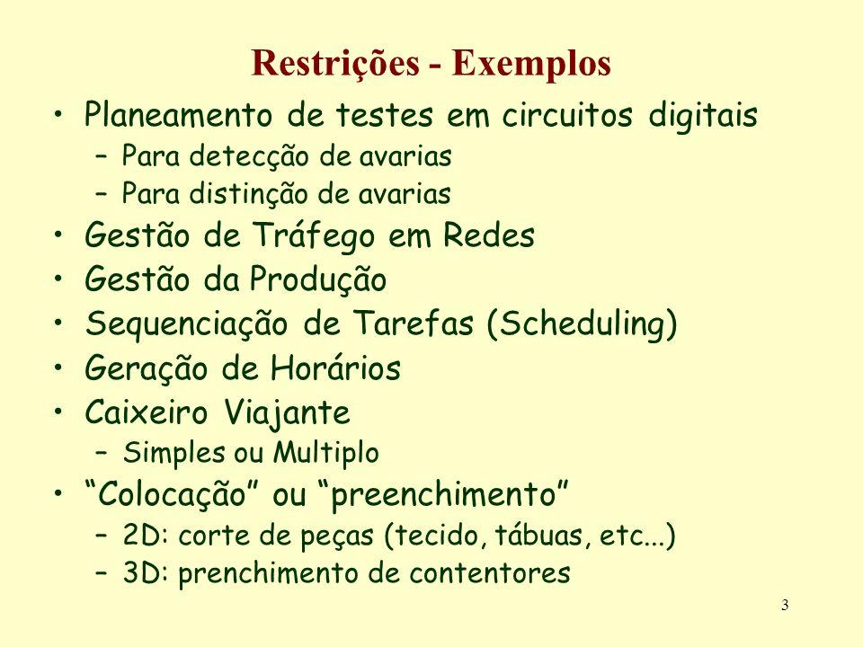 14 Restrições - Colocação Colocar componentes sem sobreposição Objectivo: Determinar formas de conseguir colocar componentes num dado espaço Variáveis: Coordenadas dos elementos Domínio: Reais / Finitos (grelha) Restrições: Não sobrepôr componentes, não ultrapassar os limites do contentor