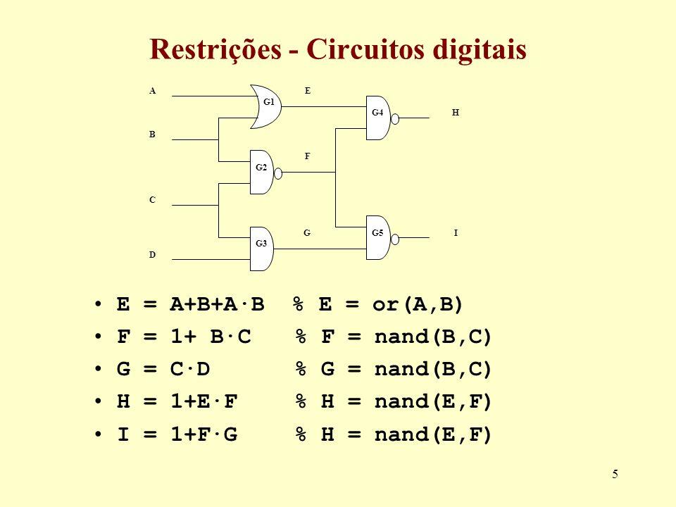 5 Restrições - Circuitos digitais A C D B E F G H I G1 G2 G3 G4 G5 E = A+B+A·B % E = or(A,B) F = 1+ B·C% F = nand(B,C) G = C·D% G = nand(B,C) H = 1+E·