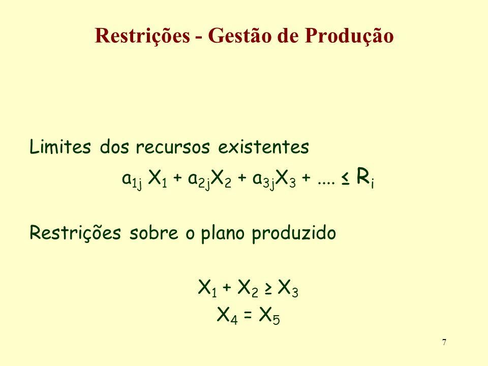 7 Restrições - Gestão de Produção Limites dos recursos existentes a 1j X 1 + a 2j X 2 + a 3j X 3 +.... R i Restrições sobre o plano produzido X 1 + X