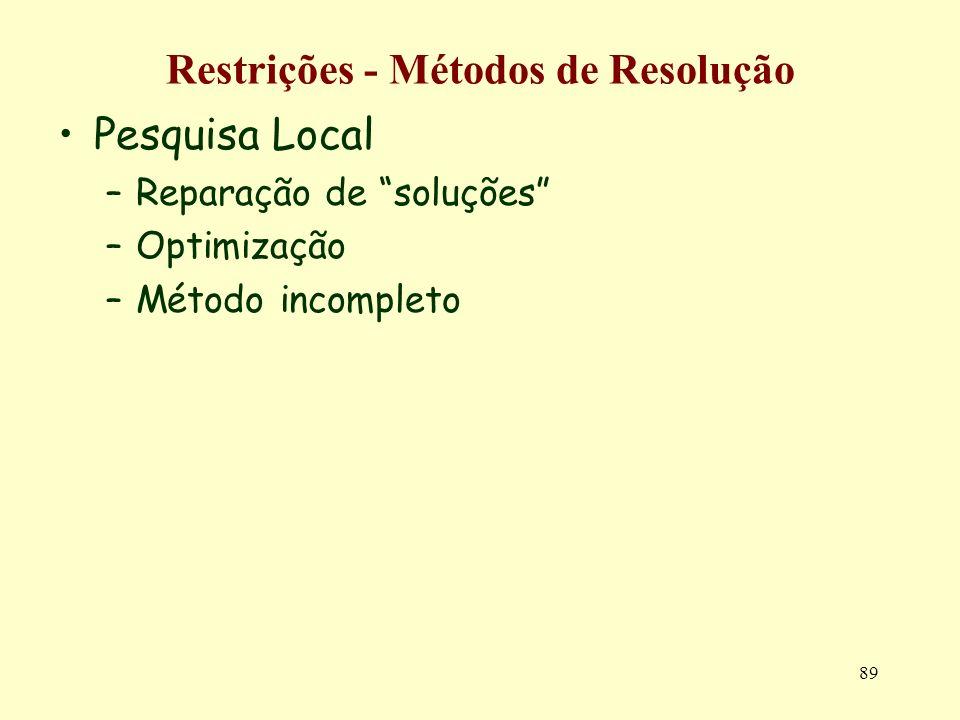 89 Restrições - Métodos de Resolução Pesquisa Local –Reparação de soluções –Optimização –Método incompleto