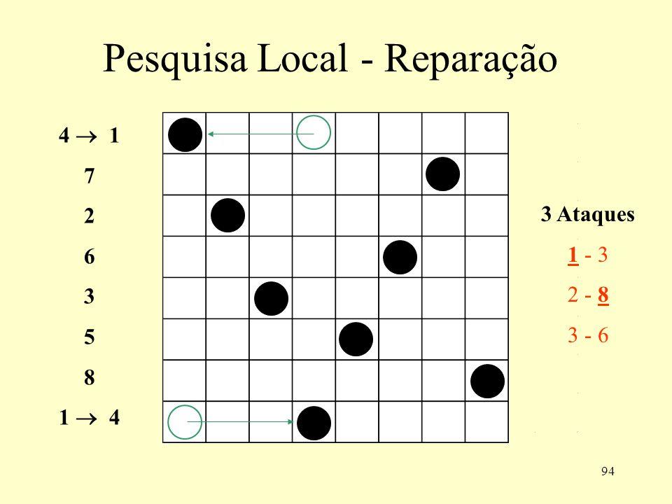 94 Pesquisa Local - Reparação 4 1 7 2 6 3 5 8 1 4 3 Ataques 1 - 3 2 - 8 3 - 6