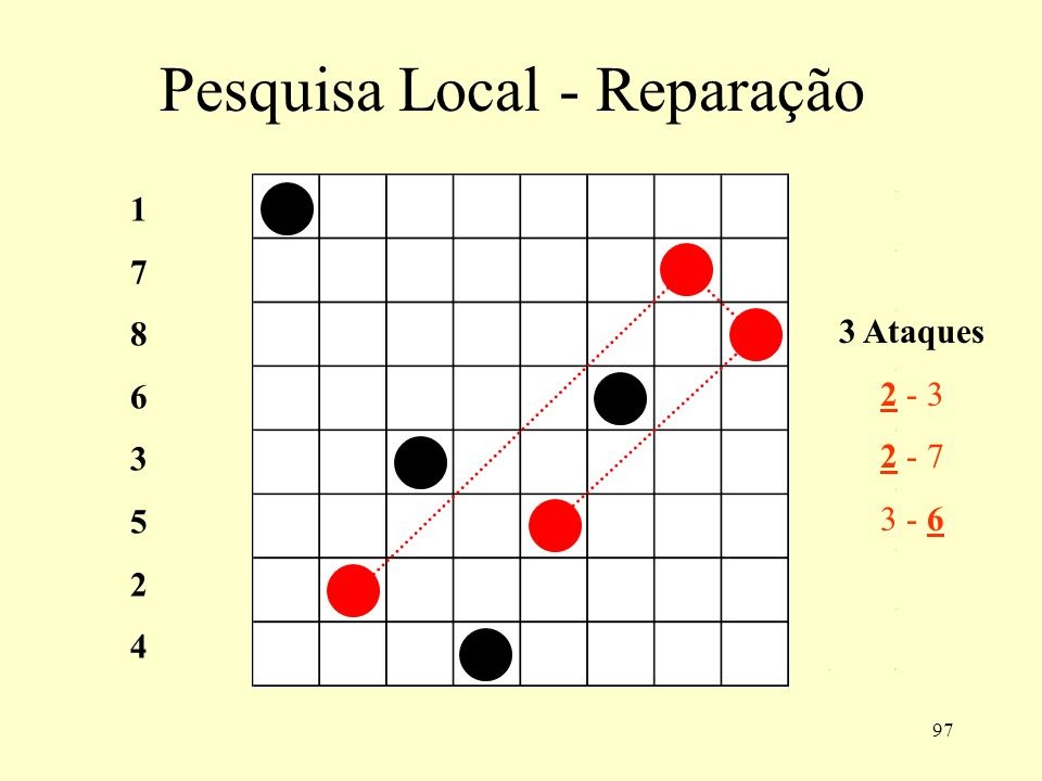 97 Pesquisa Local - Reparação 1786352417863524 3 Ataques 2 - 3 2 - 7 3 - 6