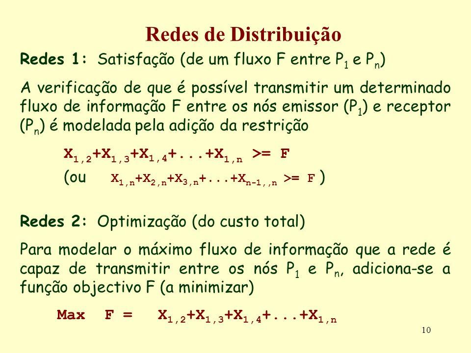 10 Redes de Distribuição Redes 1: Satisfação (de um fluxo F entre P 1 e P n ) A verificação de que é possível transmitir um determinado fluxo de infor