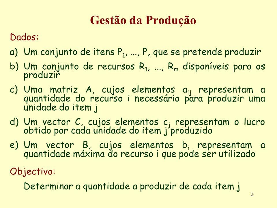 2 Gestão da Produção Dados: a)Um conjunto de itens P 1,..., P n que se pretende produzir b)Um conjunto de recursos R 1,..., R m disponíveis para os pr