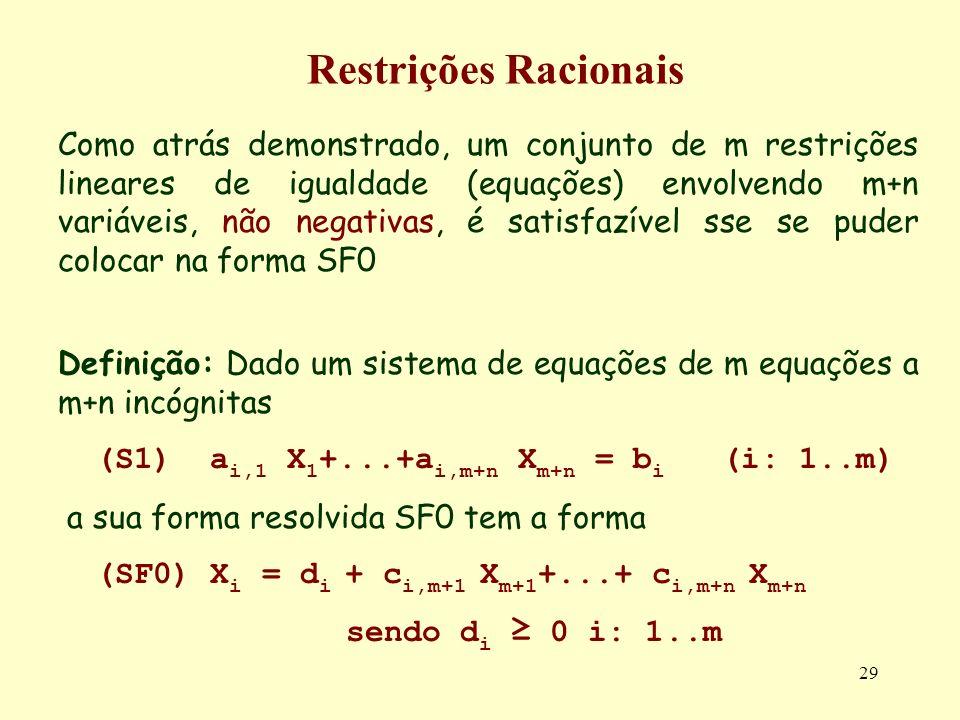 29 Restrições Racionais Como atrás demonstrado, um conjunto de m restrições lineares de igualdade (equações) envolvendo m+n variáveis, não negativas,
