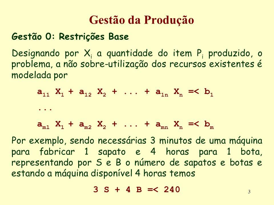 3 Gestão da Produção Gestão 0: Restrições Base Designando por X i a quantidade do item P i produzido, o problema, a não sobre-utilização dos recursos
