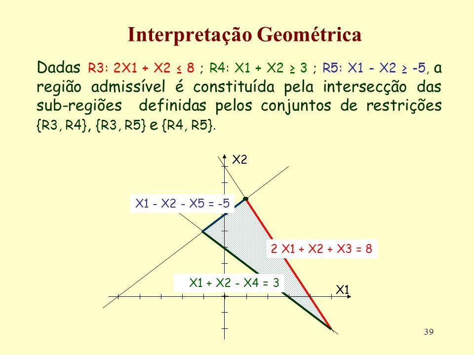 39 Interpretação Geométrica Dadas R3: 2X1 + X2 8 ; R4: X1 + X2 3 ; R5: X1 - X2 -5, a região admissível é constituída pela intersecção das sub-regiões