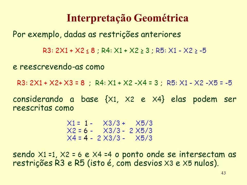 43 Por exemplo, dadas as restrições anteriores R3: 2X1 + X2 8 ; R4: X1 + X2 3 ; R5: X1 - X2 -5 e reescrevendo-as como R3: 2X1 + X2+ X3 = 8 ; R4: X1 +