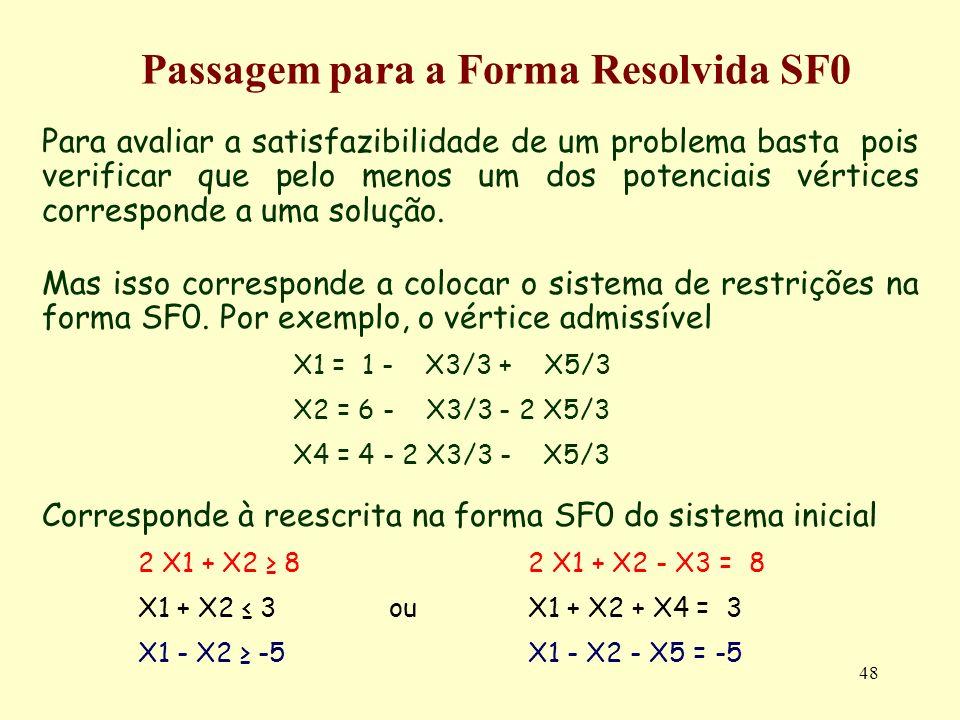 48 Para avaliar a satisfazibilidade de um problema basta pois verificar que pelo menos um dos potenciais vértices corresponde a uma solução. Mas isso