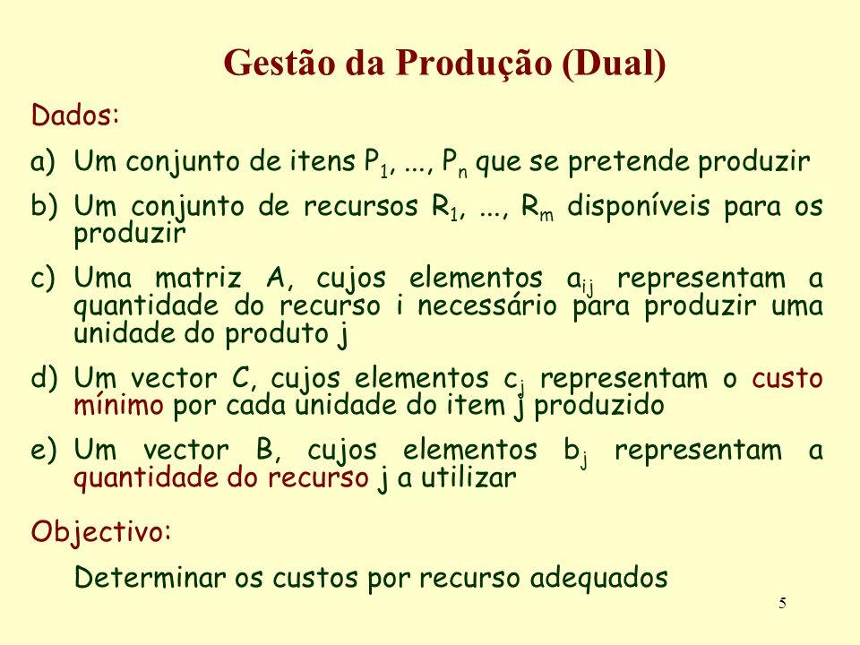 5 Gestão da Produção (Dual) Dados: a)Um conjunto de itens P 1,..., P n que se pretende produzir b)Um conjunto de recursos R 1,..., R m disponíveis par