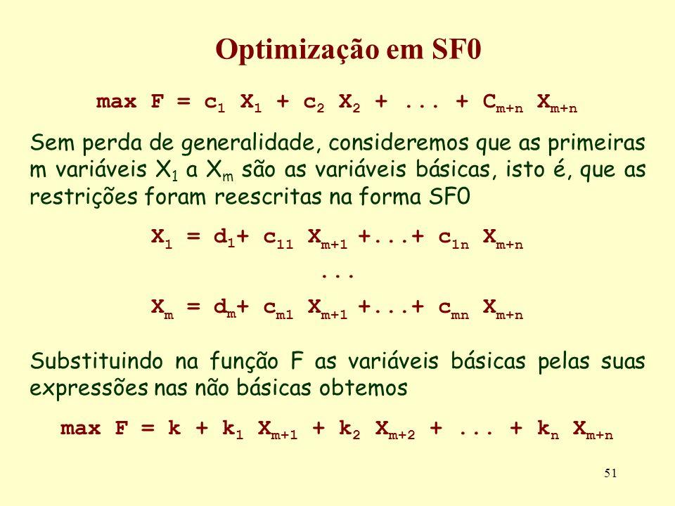 51 max F = c 1 X 1 + c 2 X 2 +... + C m+n X m+n Sem perda de generalidade, consideremos que as primeiras m variáveis X 1 a X m são as variáveis básica