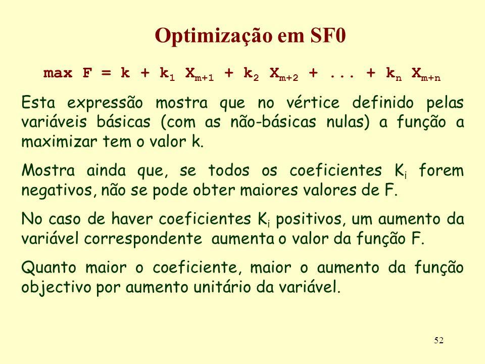 52 max F = k + k 1 X m+1 + k 2 X m+2 +... + k n X m+n Esta expressão mostra que no vértice definido pelas variáveis básicas (com as não-básicas nulas)