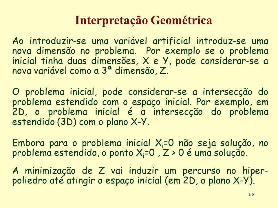 68 Ao introduzir-se uma variável artificial introduz-se uma nova dimensão no problema. Por exemplo se o problema inicial tinha duas dimensões, X e Y,