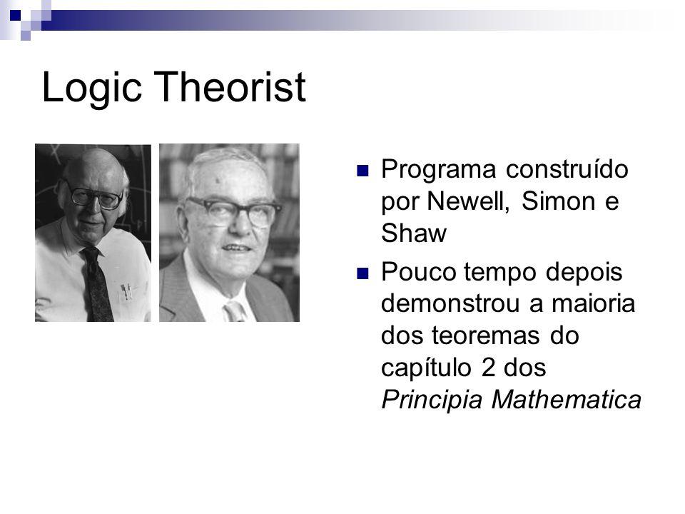 Logic Theorist Programa construído por Newell, Simon e Shaw Pouco tempo depois demonstrou a maioria dos teoremas do capítulo 2 dos Principia Mathemati