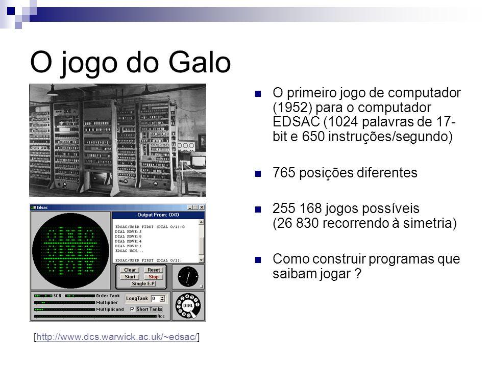 O jogo do Galo O primeiro jogo de computador (1952) para o computador EDSAC (1024 palavras de 17- bit e 650 instruções/segundo) 765 posições diferente