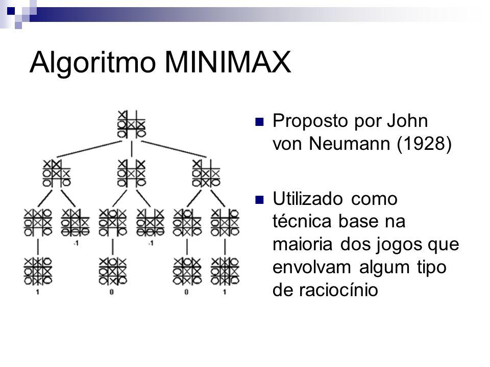Algoritmo MINIMAX Proposto por John von Neumann (1928) Utilizado como técnica base na maioria dos jogos que envolvam algum tipo de raciocínio
