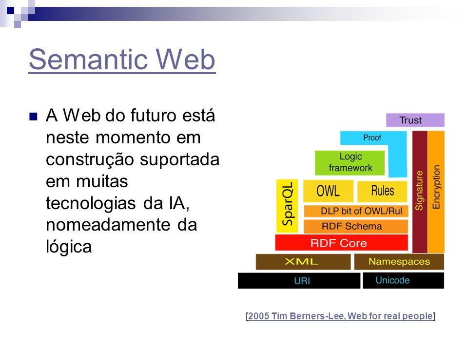 Semantic Web A Web do futuro está neste momento em construção suportada em muitas tecnologias da IA, nomeadamente da lógica [2005 Tim Berners-Lee, Web