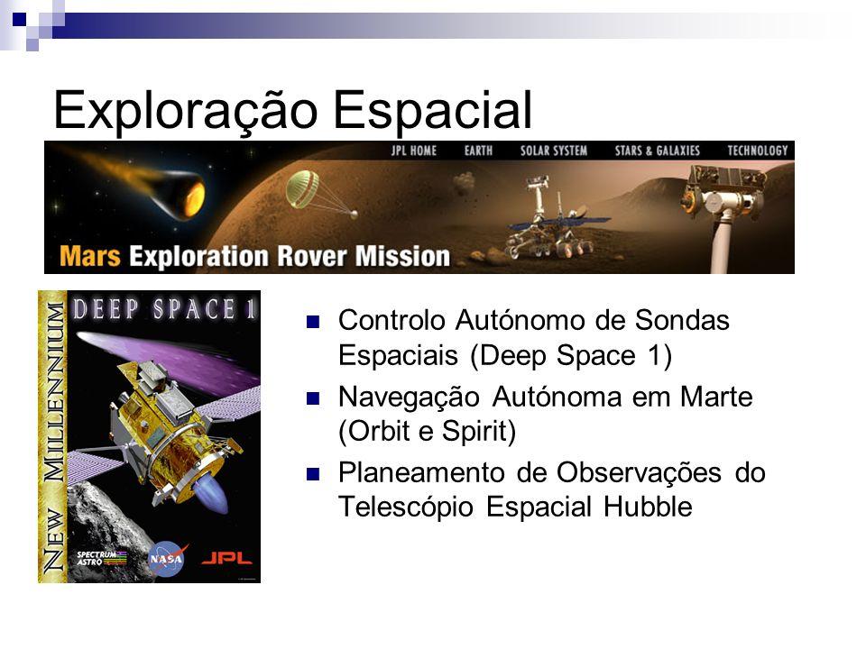 Exploração Espacial Controlo Autónomo de Sondas Espaciais (Deep Space 1) Navegação Autónoma em Marte (Orbit e Spirit) Planeamento de Observações do Te