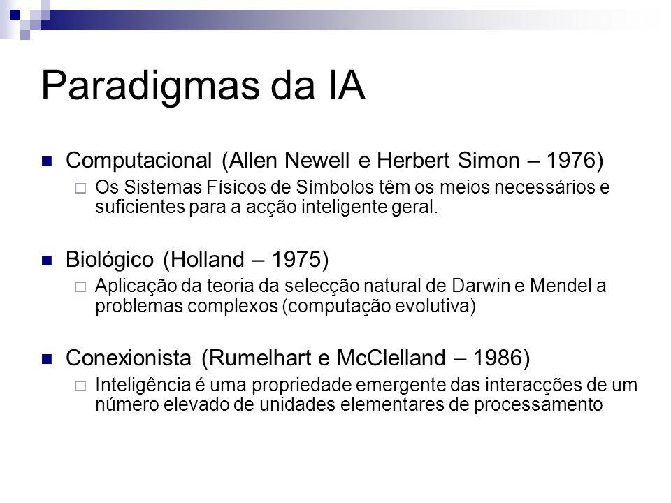Paradigmas da IA Computacional (Allen Newell e Herbert Simon – 1976) Os Sistemas Físicos de Símbolos têm os meios necessários e suficientes para a acç