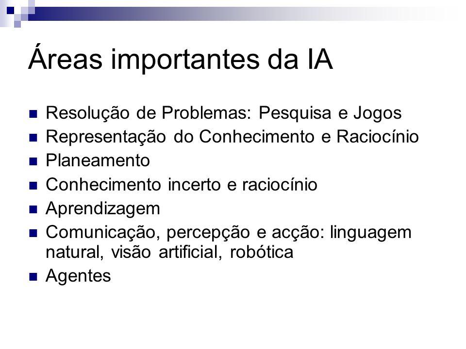 Áreas importantes da IA Resolução de Problemas: Pesquisa e Jogos Representação do Conhecimento e Raciocínio Planeamento Conhecimento incerto e raciocí
