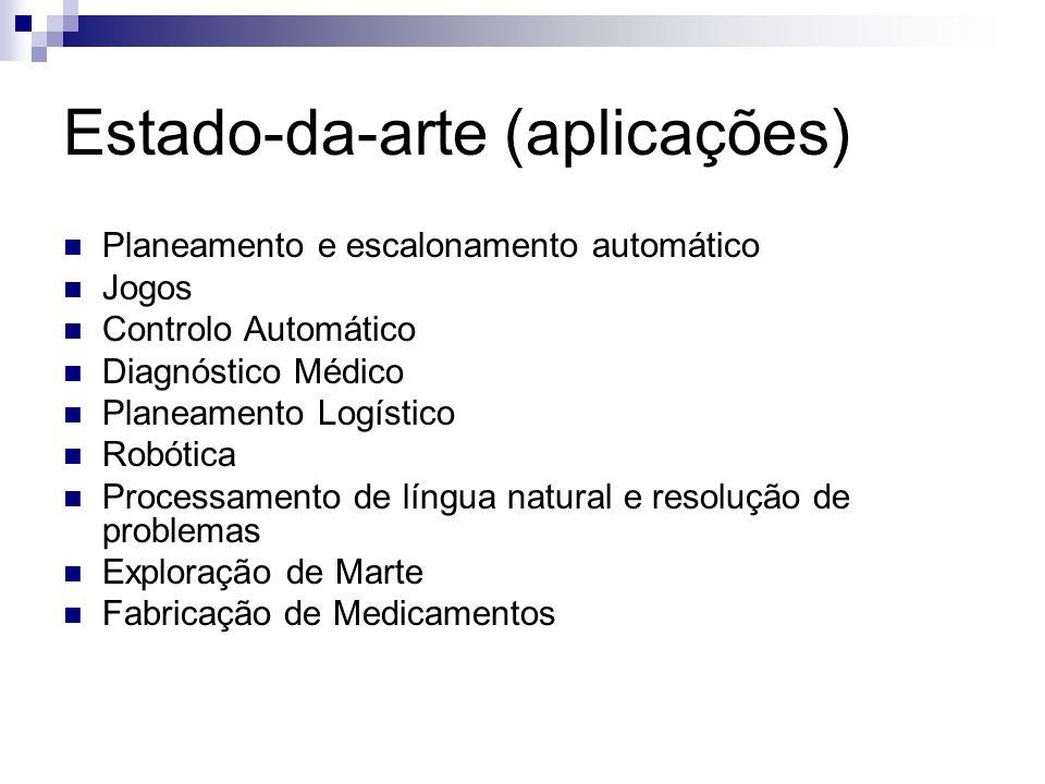 Estado-da-arte (aplicações) Planeamento e escalonamento automático Jogos Controlo Automático Diagnóstico Médico Planeamento Logístico Robótica Process