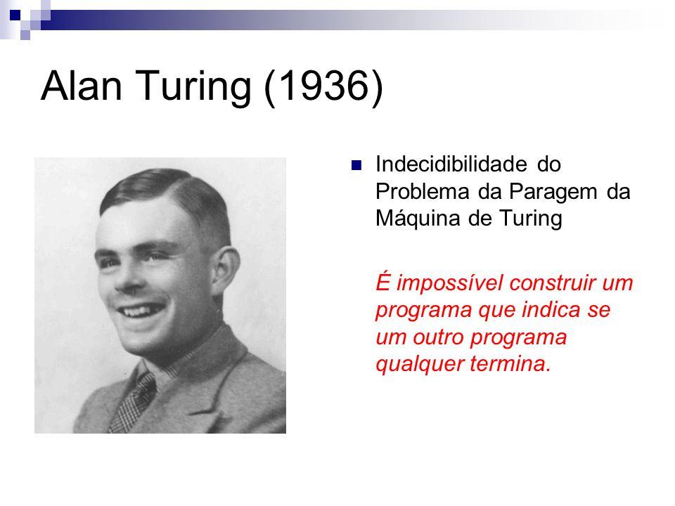 Alan Turing (1936) Indecidibilidade do Problema da Paragem da Máquina de Turing É impossível construir um programa que indica se um outro programa qua