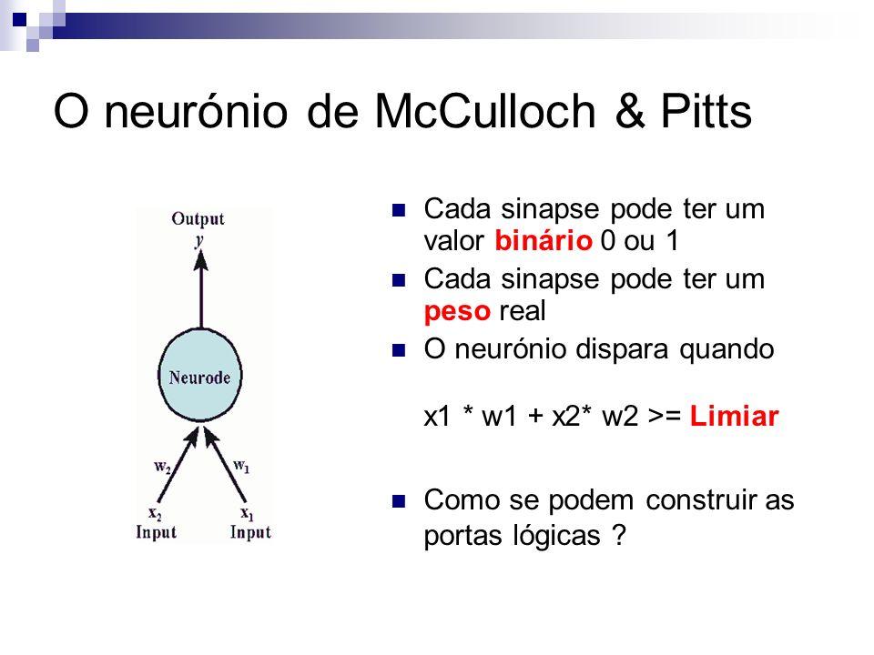 O neurónio de McCulloch & Pitts Cada sinapse pode ter um valor binário 0 ou 1 Cada sinapse pode ter um peso real O neurónio dispara quando x1 * w1 + x