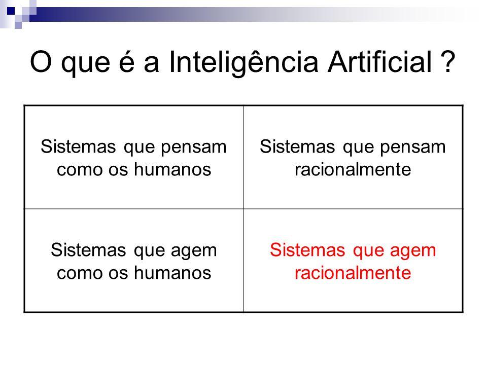 O que é a Inteligência Artificial ? Sistemas que pensam como os humanos Sistemas que pensam racionalmente Sistemas que agem como os humanos Sistemas q