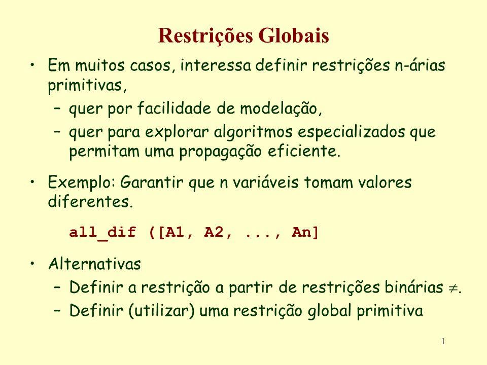 1 Restrições Globais Em muitos casos, interessa definir restrições n-árias primitivas, –quer por facilidade de modelação, –quer para explorar algoritm