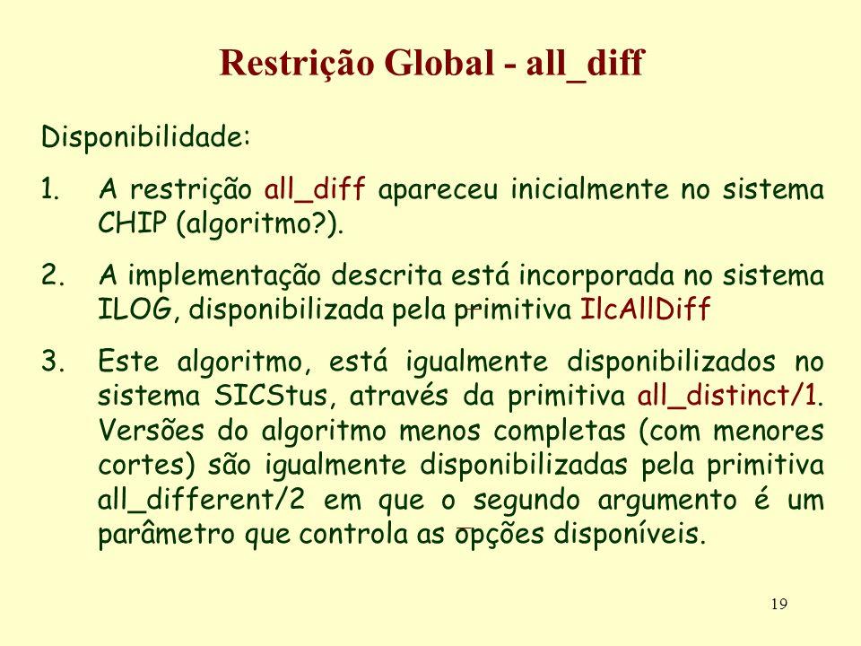19 Disponibilidade: 1.A restrição all_diff apareceu inicialmente no sistema CHIP (algoritmo?). 2.A implementação descrita está incorporada no sistema