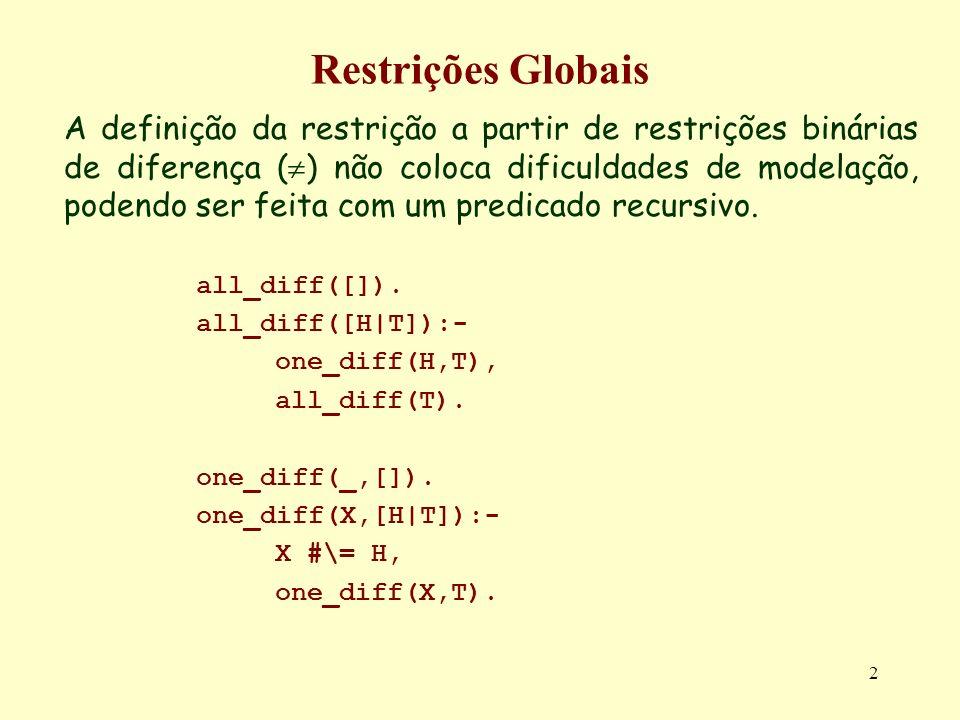 2 Restrições Globais A definição da restrição a partir de restrições binárias de diferença ( ) não coloca dificuldades de modelação, podendo ser feita