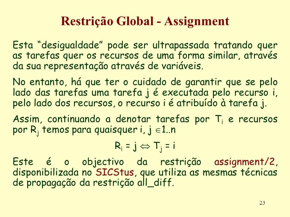 23 Restrição Global - Assignment Esta desigualdade pode ser ultrapassada tratando quer as tarefas quer os recursos de uma forma similar, através da su