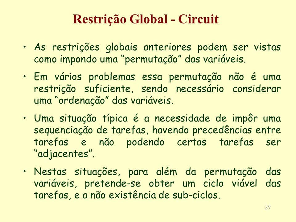 27 Restrição Global - Circuit As restrições globais anteriores podem ser vistas como impondo uma permutação das variáveis. Em vários problemas essa pe