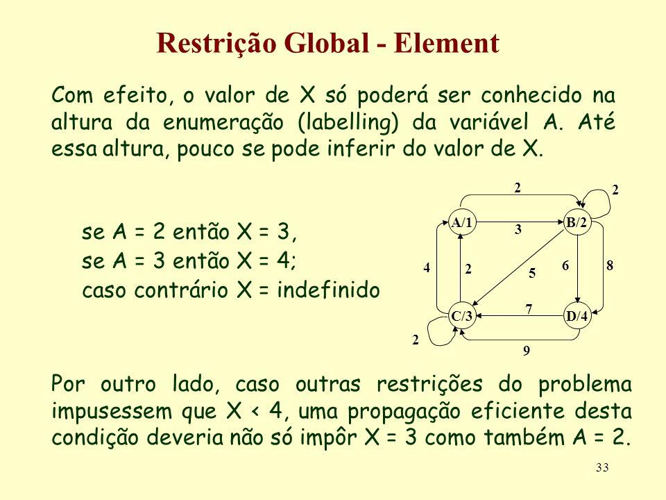33 Restrição Global - Element Com efeito, o valor de X só poderá ser conhecido na altura da enumeração (labelling) da variável A. Até essa altura, pou